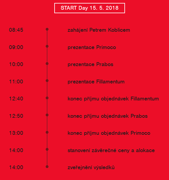 Program prvního START dne