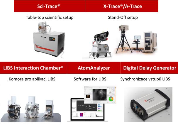 Produktové portfolio společnosti AtromTrace