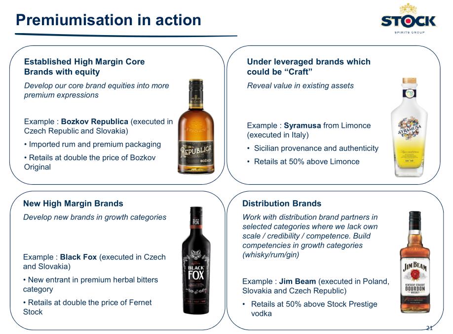 Příklady premiumizace, zdroj: Stock Spirits Group