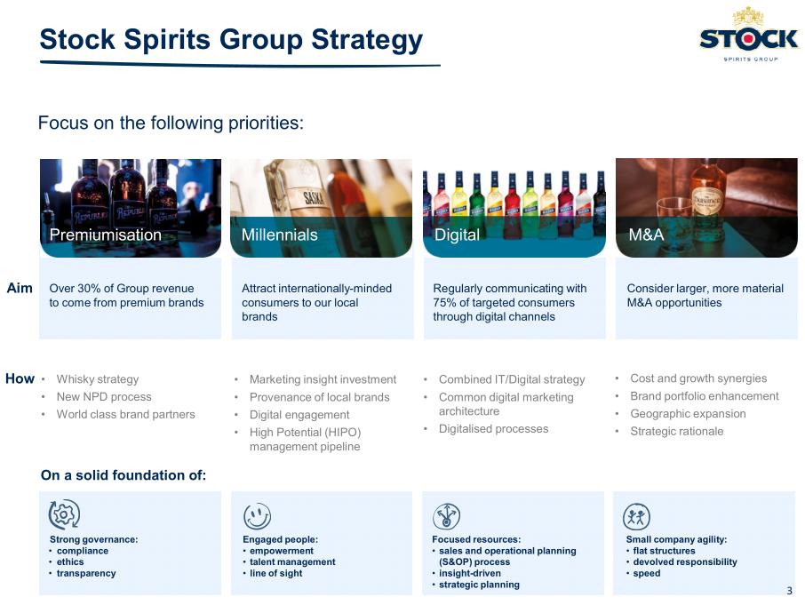 Čtyři pilíře aktualizované strategie Stock Spirits Group