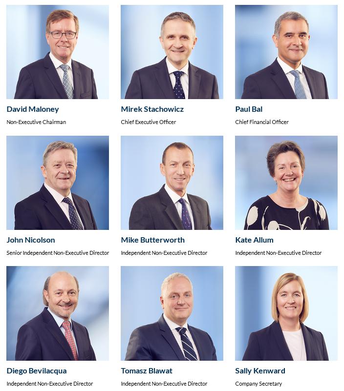 Správní rada Stock Spirits Group