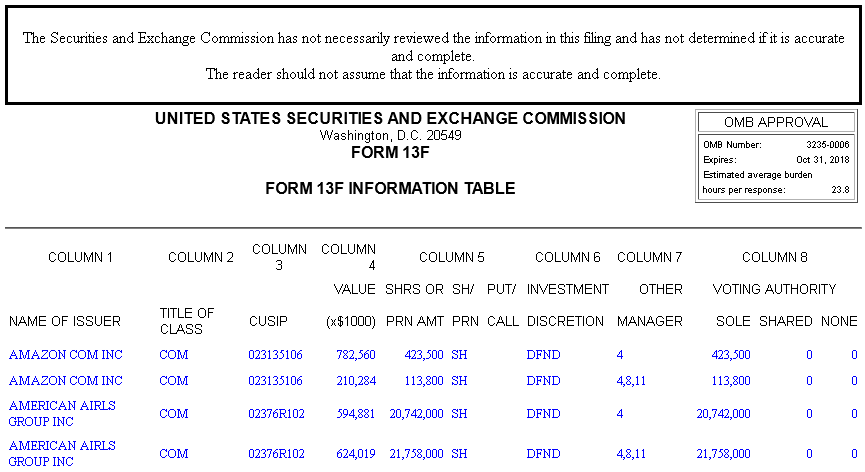Začátek reportu 13F konglomerátu Berkshire Hathaway za 4Q 2019