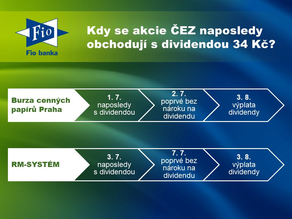 Dividenda ČEZ 2020