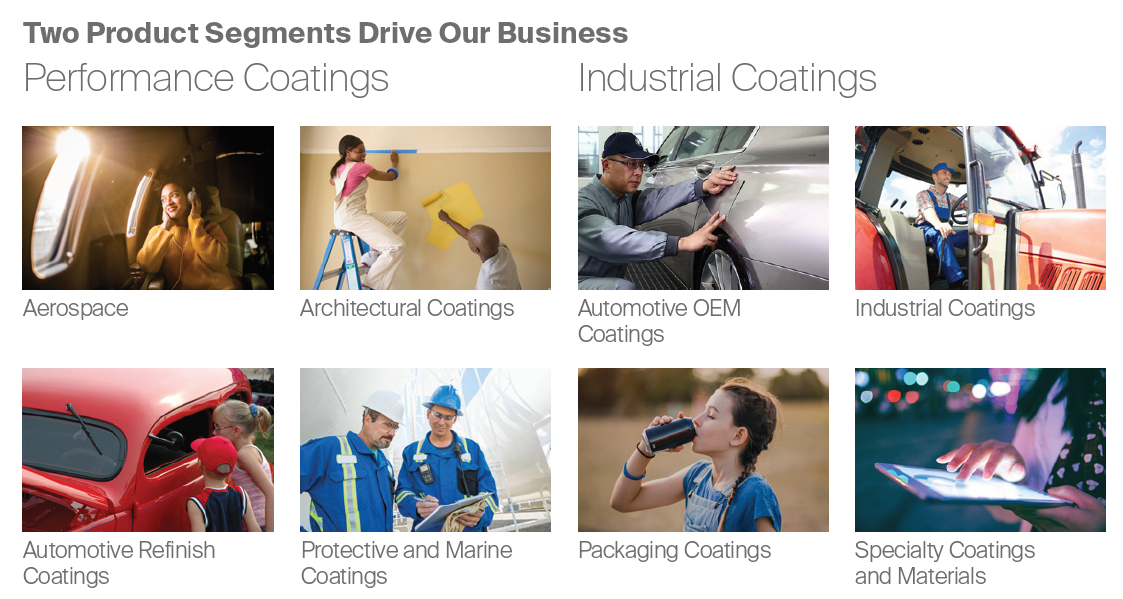 Přehled produktových kategorií v segmentech společnosti PPG Industries