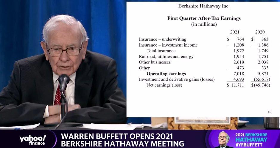 Warren Buffett prezentuje výsledky Berkshire Hathaway za 1Q na valné hromadě, zdroj: reprofoto Yahoo! Finance
