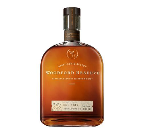 Tržby z prodejů prémiových whisky ve 2Q dvouciferně vzrostly